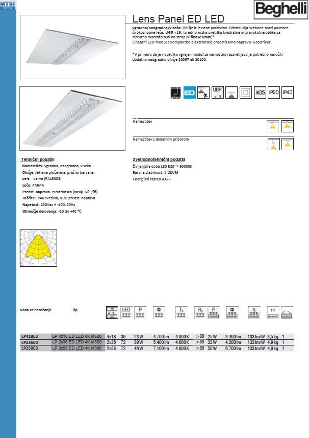 Lens Panel Katalog